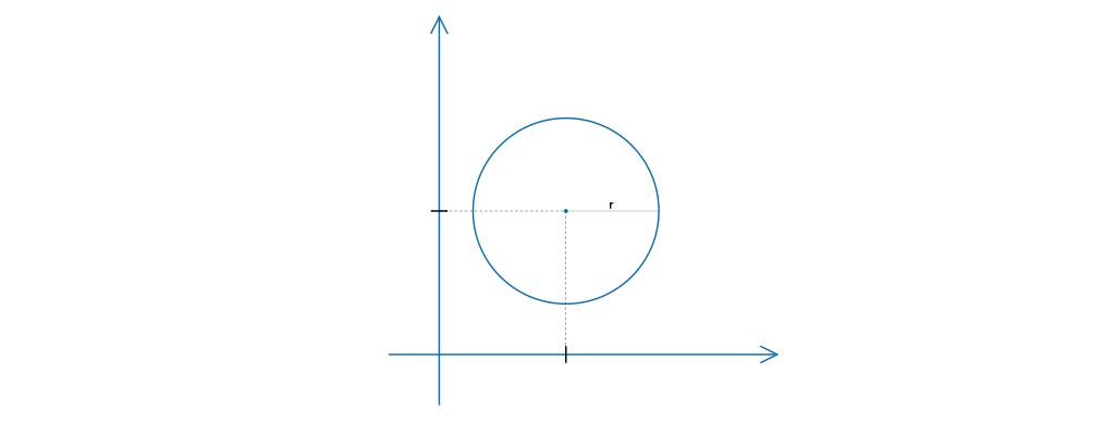 построение окружности в векторе