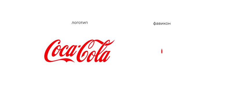 Фавикон и логотип в чем разница